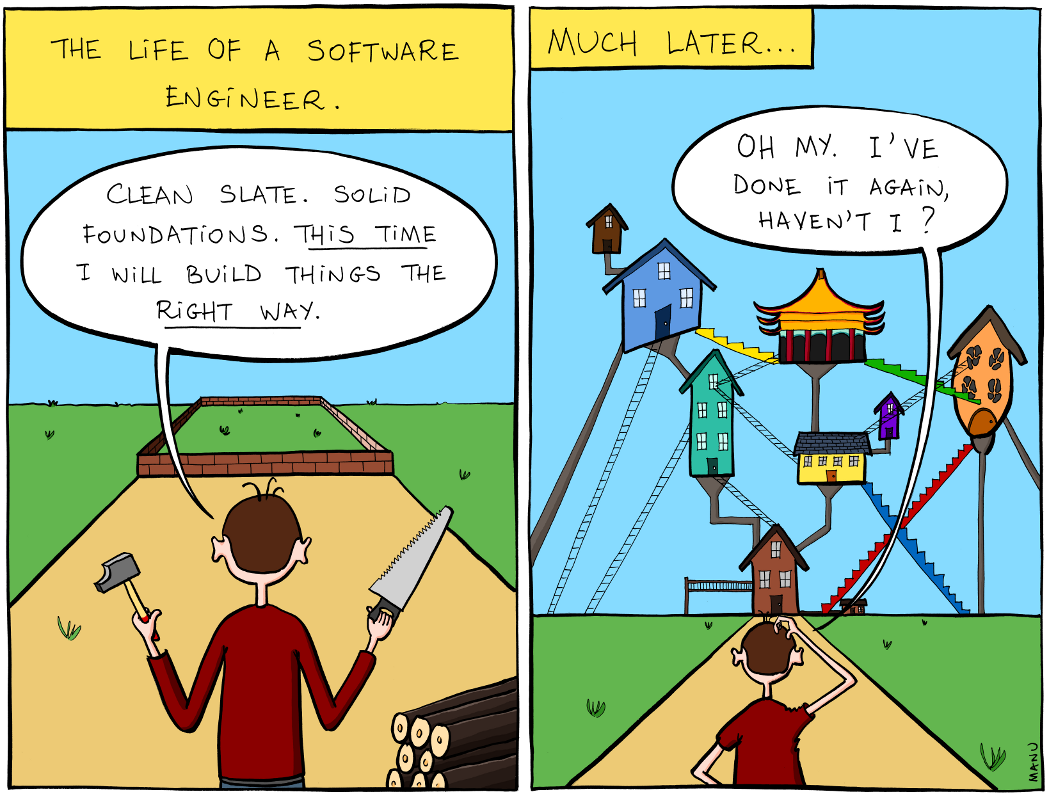 The-Life-of-a-Software-Engineer